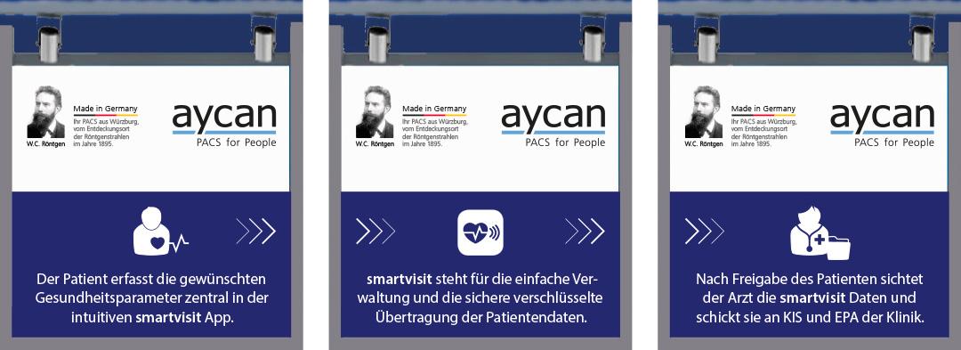 ayc_medica2016_terminal_oben